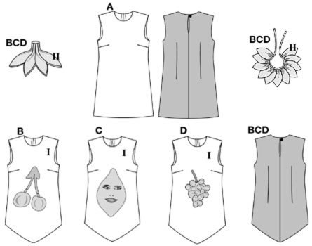 Views ABCD: normal width.