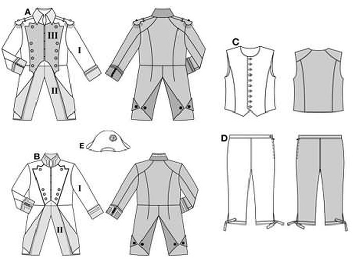 Views AB normal width, View C close-fitting,