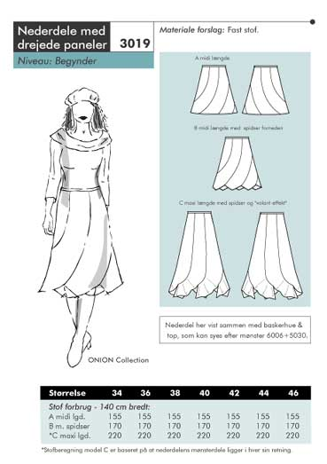 Skirts with twisted panels