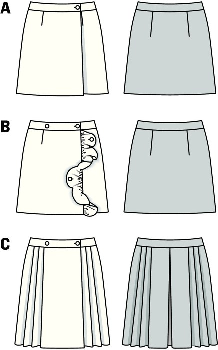 Cute, short wrap-around skirts for easy-going summer days. Made today to be worn tomorrow. Skirt A: fine silhouette. B: adorned with an interesting frill, fold down and buttoned onto the gore. View C with pleats, like a kilt, but made of softly flowing, lightweight summer wear fabrics.