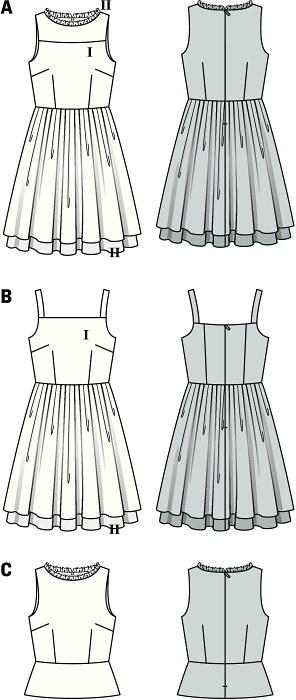 These retro-style garments are giving focus on the waist. The pleated skirt forms a nice contrast to the fitted top. Support is added by the underskirt, leaving the organza frill exposed. View A with yoke and bateau-neck. B with straps. The new design is called polka dot. Top C with peplum and small frill at the neck.