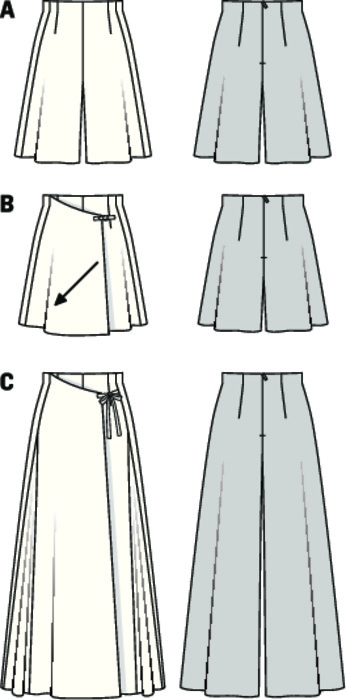 Three slightly flared pant-skirts in different lengths, with slightly raised waist and shaped facings. The front of variant B and C is concealed by the one-sided overskirt. The floor-length variant C gets its ample volume from the godets caught in the seams of both sides.